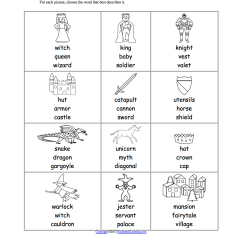 Castle Diagram Worksheet Logic Of 8 To 1 Line Multiplexer Spelling Worksheets Kings Queens And Castles K 3 Theme