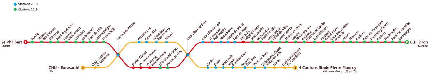 La 3g 4g arrivent dans le m tro et le tramway de la - Station essence porte des postes lille ...