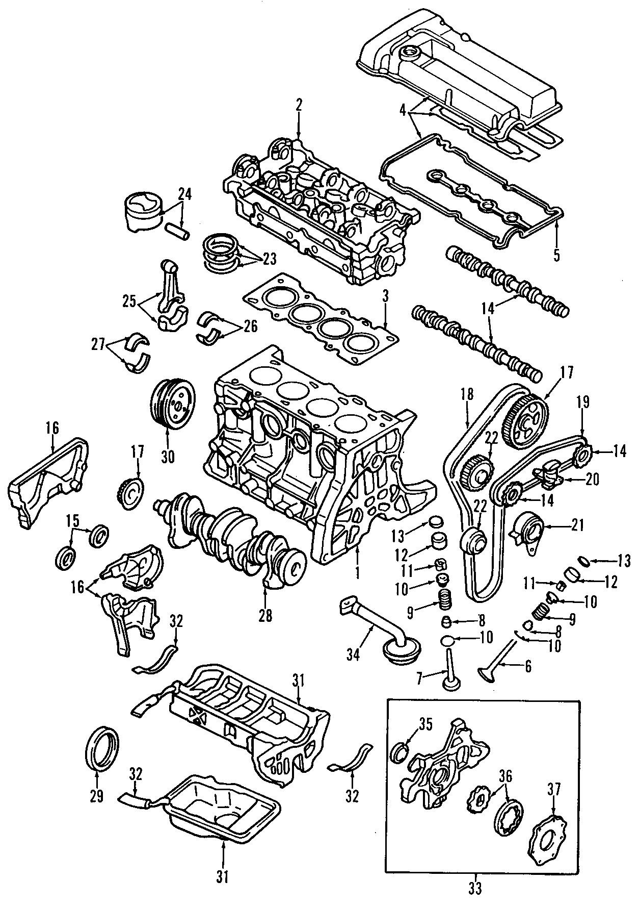 B3c A