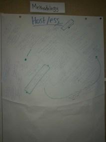 IIED_Workshop_Methodology
