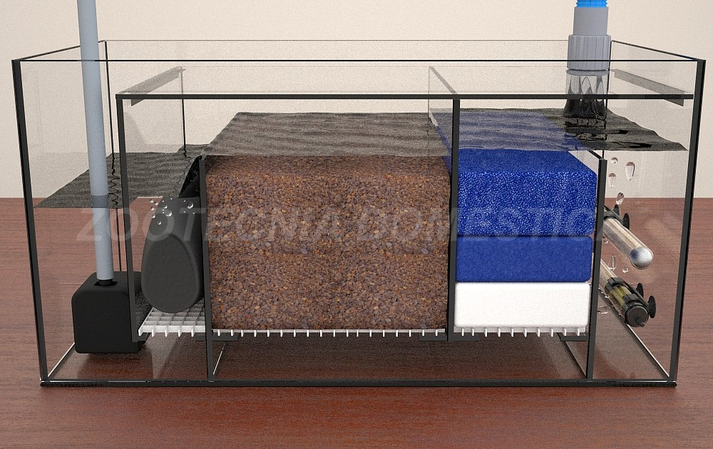 Filtro hmedo  Zootecniadomesticacom