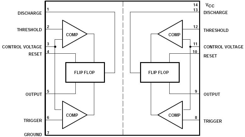 La miniaturisation avec exemple un BCD (Décimal codé