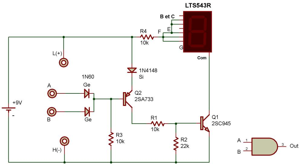 medium resolution of the purpose of this project is to study a logic and circuit as used in computers the readout is connected to display the letter h when terminals a and b