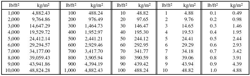 Pounds Per Square Foot To Kilograms Per Square Meter Conversion