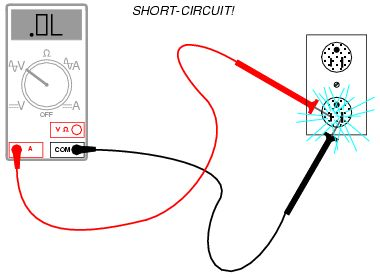 240 volt light wiring diagram swollen glands in neck zrd faq - safe multimeter usage: electrical safety