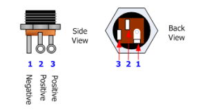DC Power Connector Precise information and various