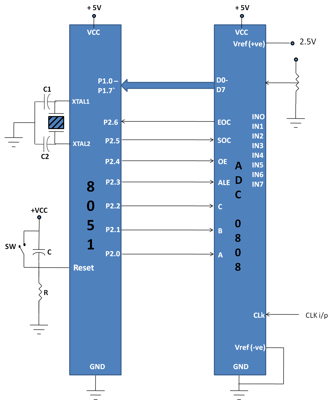 hight resolution of interfacing diagram