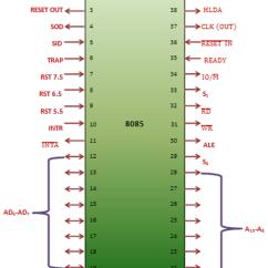 Architecture Of 8085 Microprocessor With Block Diagram Pdf Subaru Impreza Wiring Radio Functional Schematics Pin Course Rh Zseries In