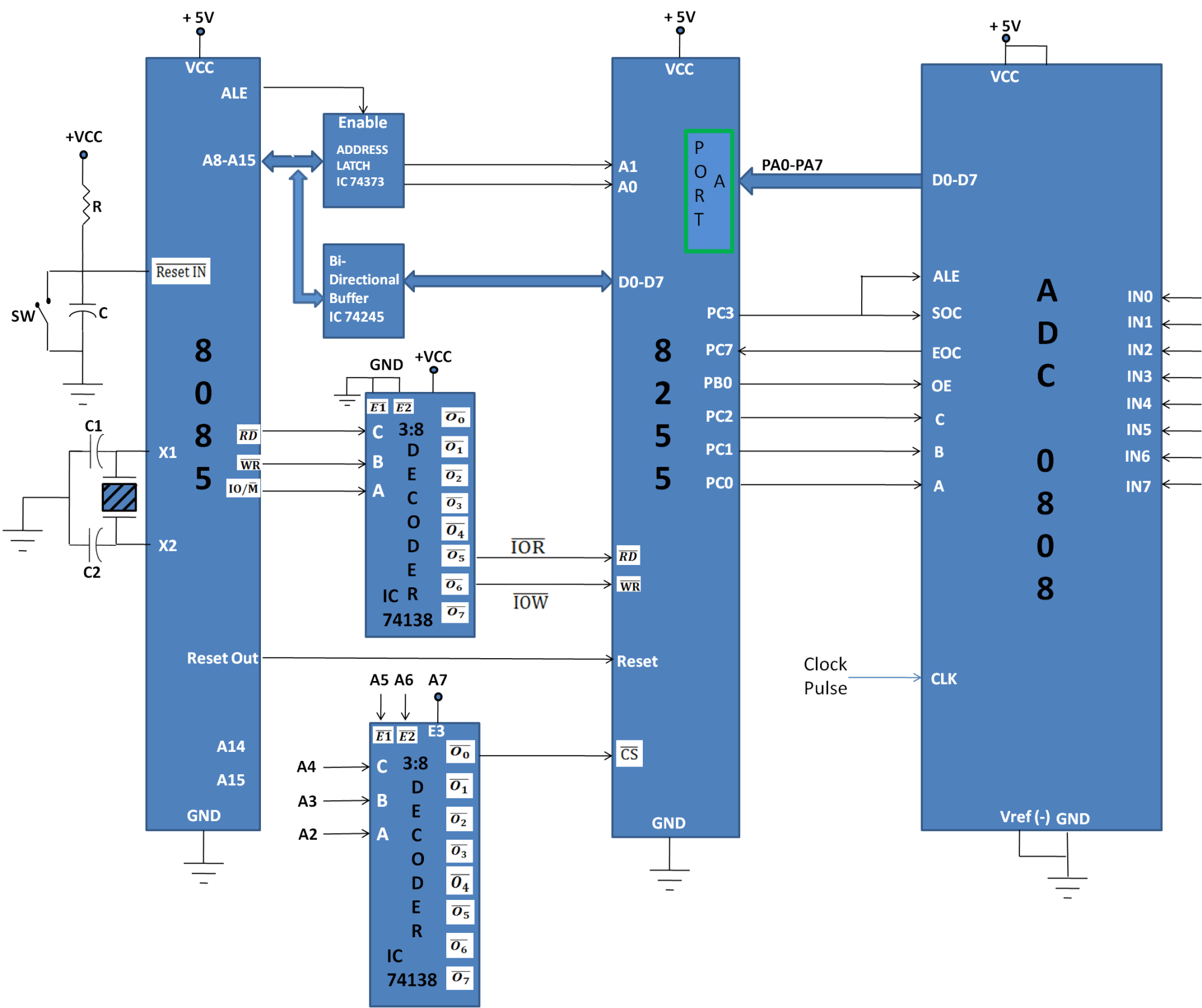 hight resolution of adc interfacing diagram