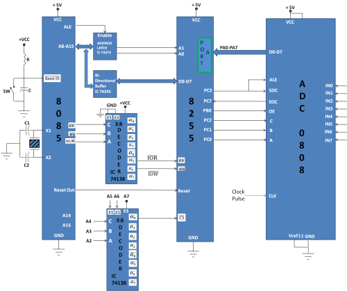 small resolution of adc interfacing diagram