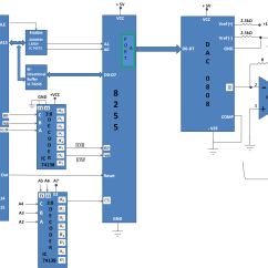 Architecture Of 8085 Microprocessor With Block Diagram Pdf 9 Pin Connector Description Free Wiring D A Converter Library Explanation Ppt