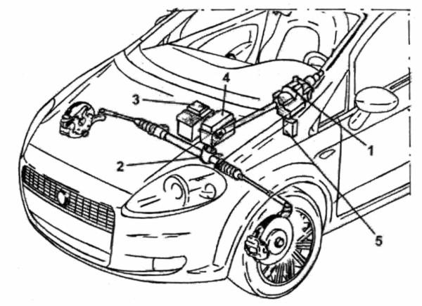 elektryczne wspomaganie ukłądu kierowniczego
