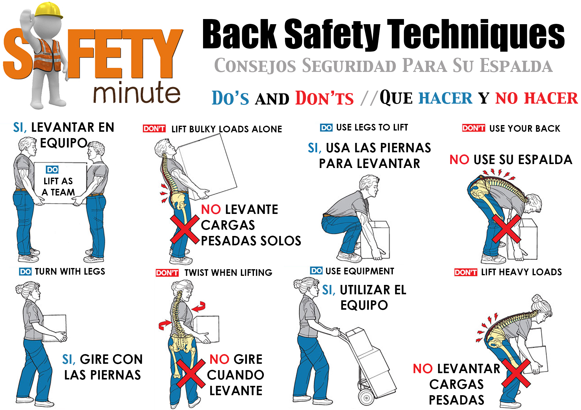 Back Safety Tips Ztex Construction
