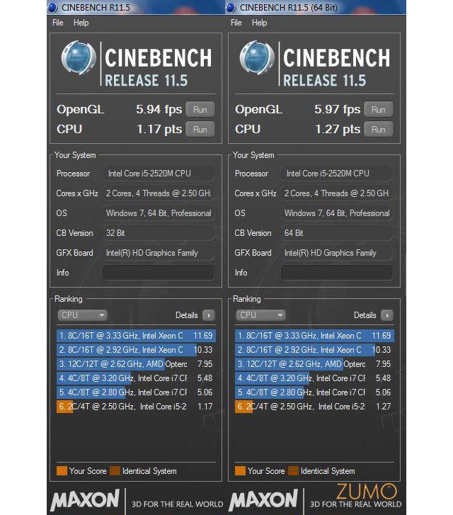 Toughbook_CF19_cinebench32
