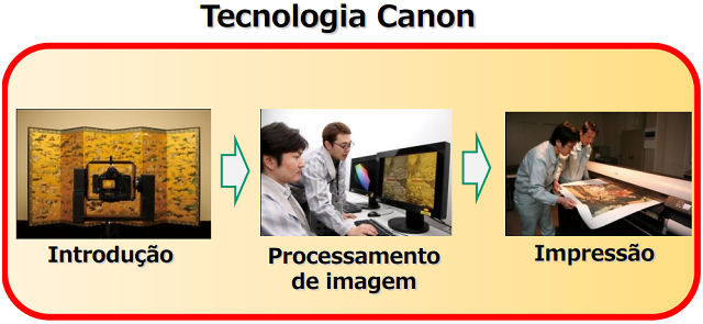 Canon_Tsuzuri_captura_x_impressao
