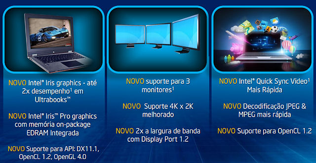 Haswell_graficos_new