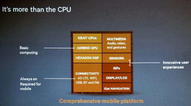 Qualcom_2013_CPU