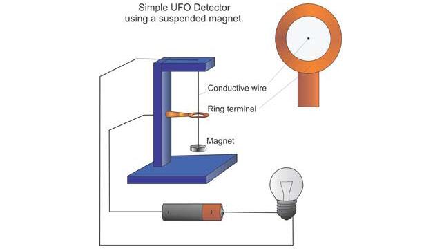 UFO_Detector_funcionamento