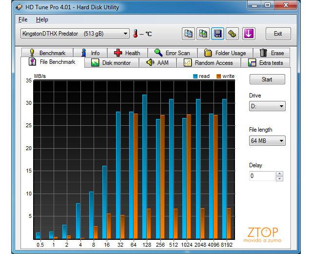 HDTune_File_Benchmark_KingstonDTHX_Predator_USB2