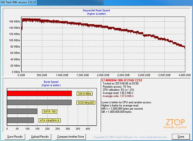 HDTach_complete_ST4000DM000