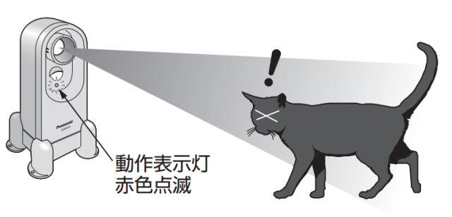panasonic_cat_mitigator_funcionamento1
