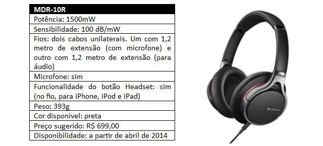 Sony_MDR-10R