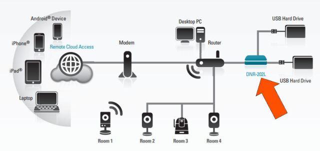 Dlink_videocam_rec_diagram
