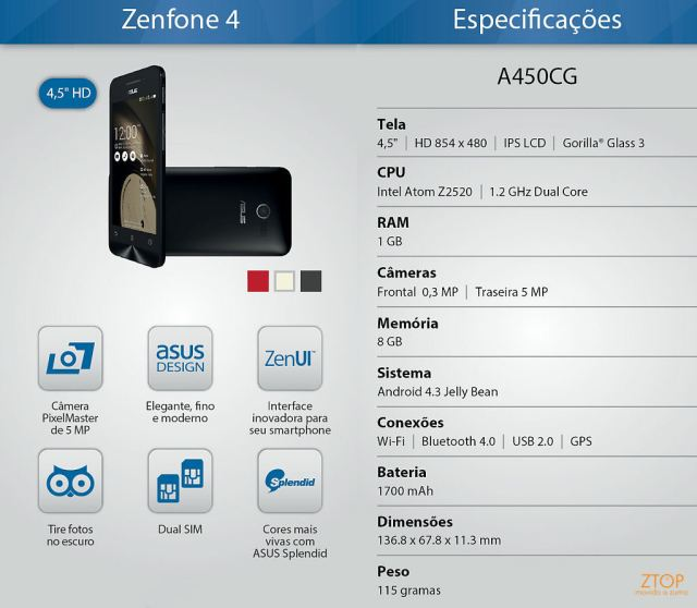Zenfone4_specs
