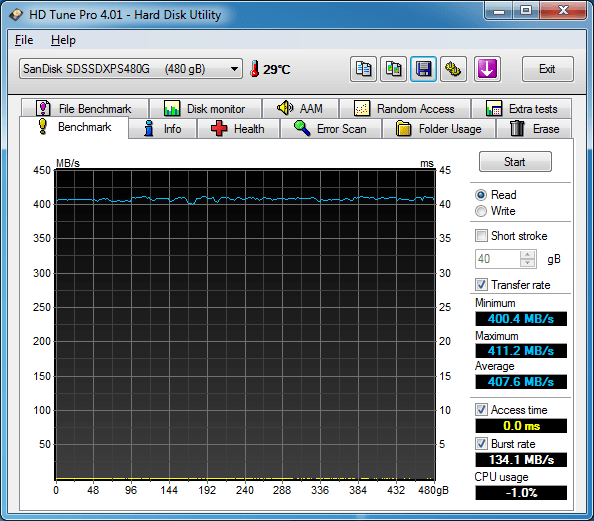 HDTune_Benchmark_SanDisk_SDSSDXPS480G_Bench_read