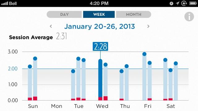 9.0.4 Daily Stats - Week - Landscape