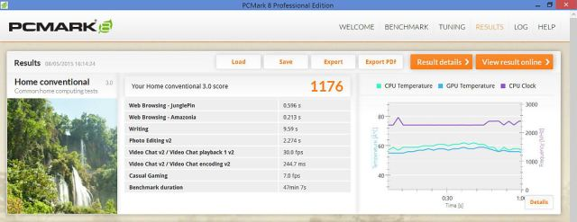 Dell_Venue11_PCMark8_Norm_rec