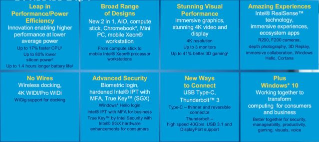 Skylake_advantages