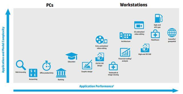 HP_PCxWK_usos