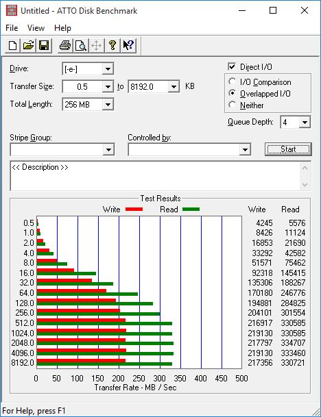 Sandisk_Extreme500_SSD_Atto