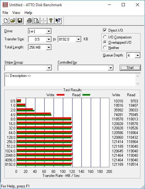 Sandisk_Extreme500_SSD_Atto_seagate