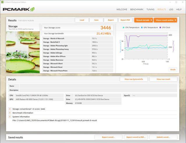 Sandisk_Extreme500_SSD_PCmark_USB20