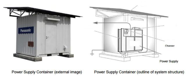 Panasonic_power_container