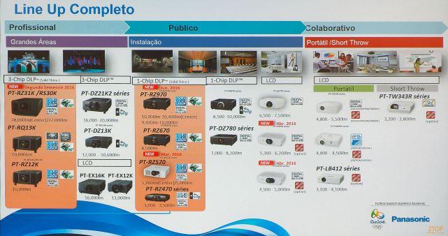 Panasonic_projetor_lineup_completo
