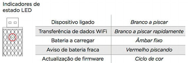 Sandisk_wireless_Stick_LED1