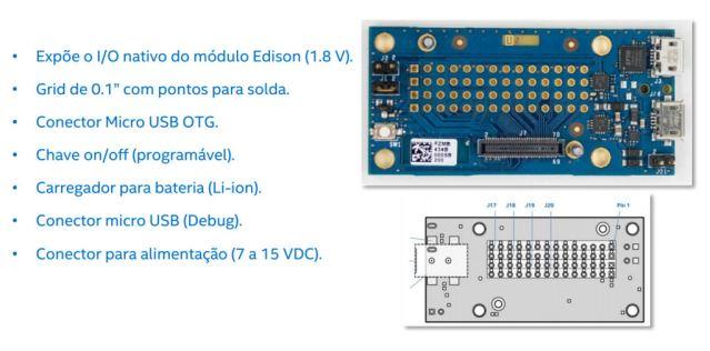 Zen_edison_Galileo_breakout_board
