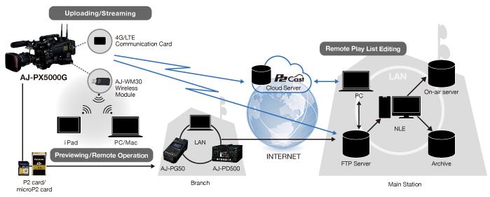 img_network