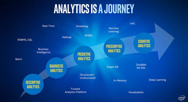 Xeon_E7_data_analytics