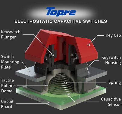 Topre_switch