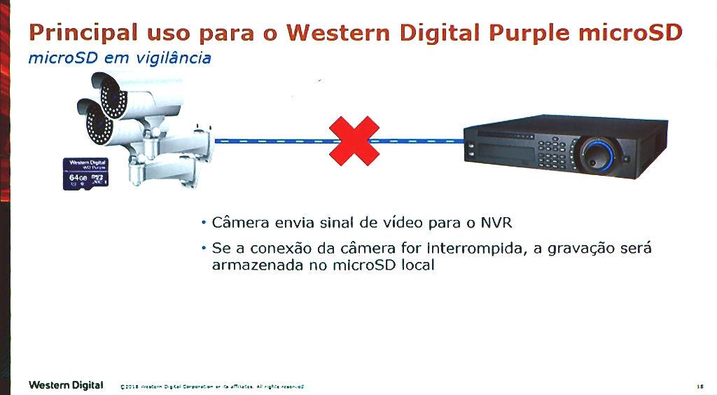f1219d79f Western Digital traz cartão MicroSD WD Purple para o Brasil