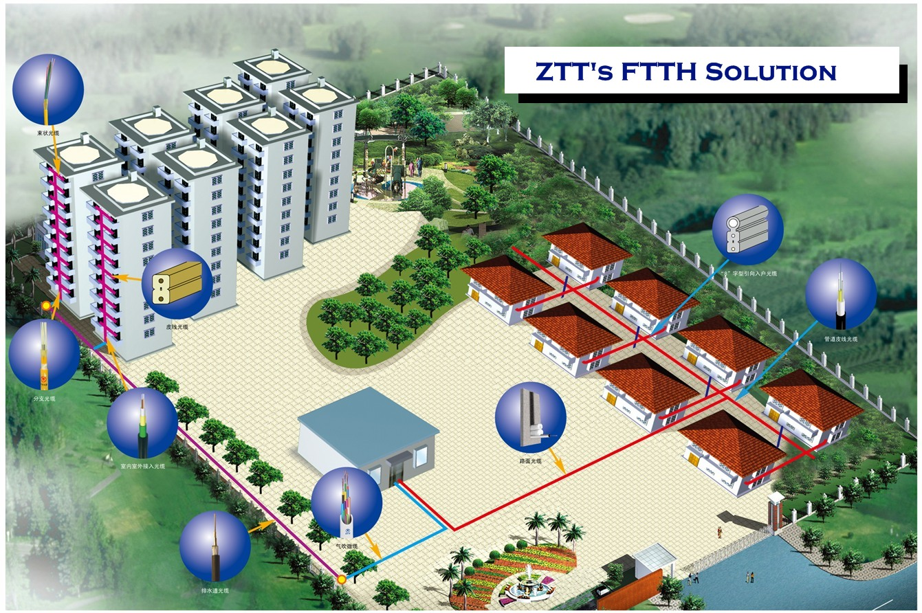 ftth network diagram toyota tundra speaker wiring ztt cable your partner in