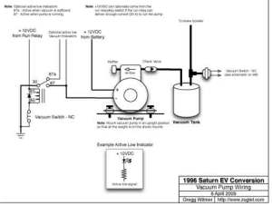 Saturn EV Conversion  Vacuum Pump