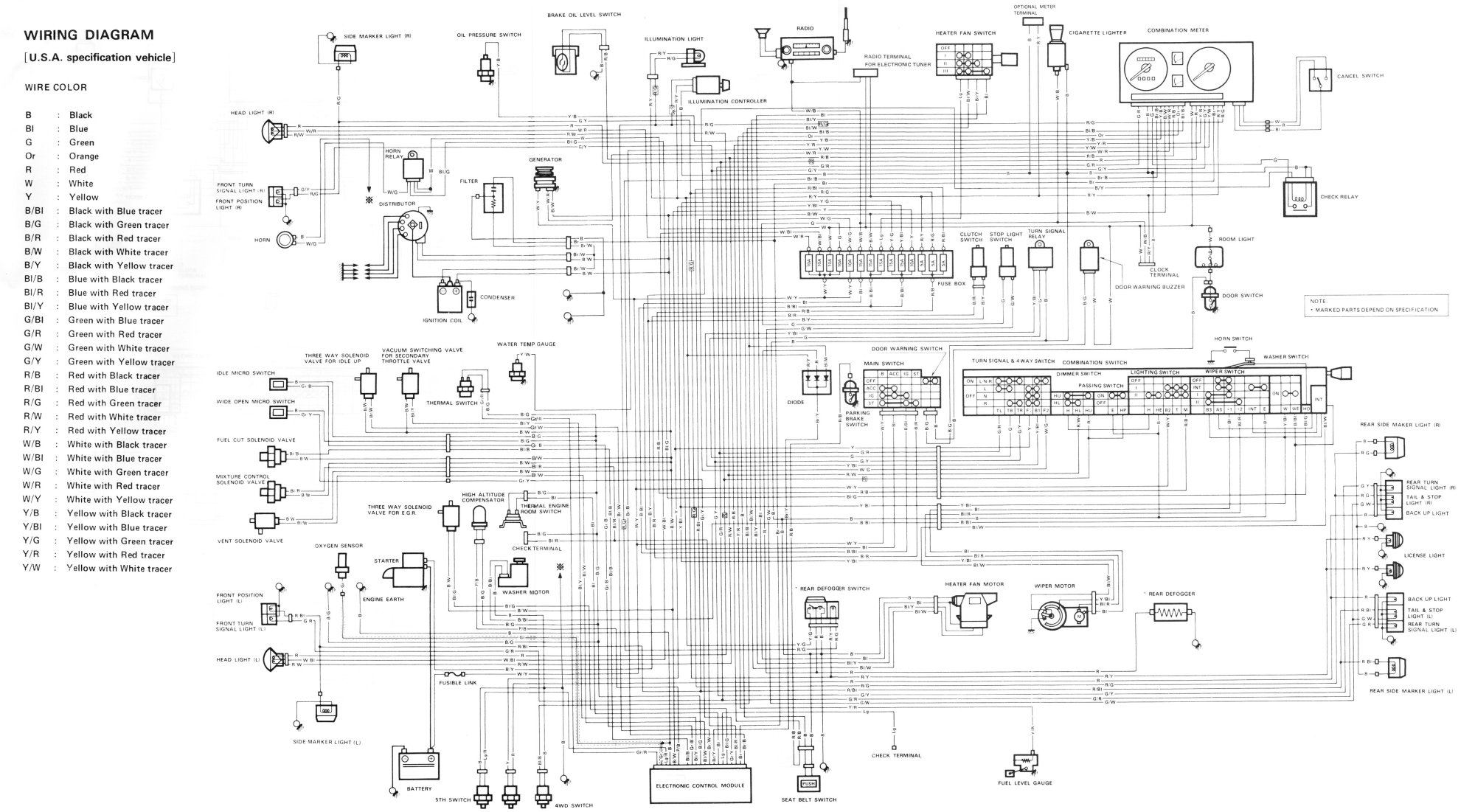 hight resolution of samurai complete wiring diagram carbureted model