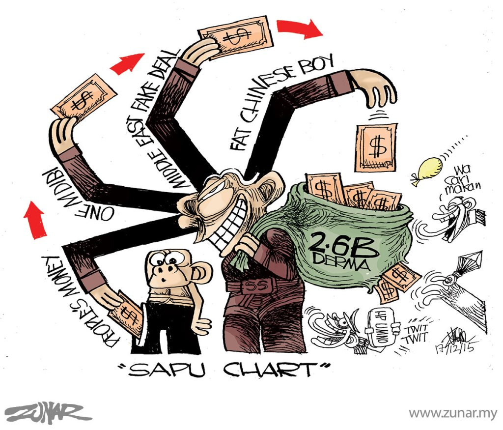 Cartoonkini-SAPU-CHART-17-Dec-2015