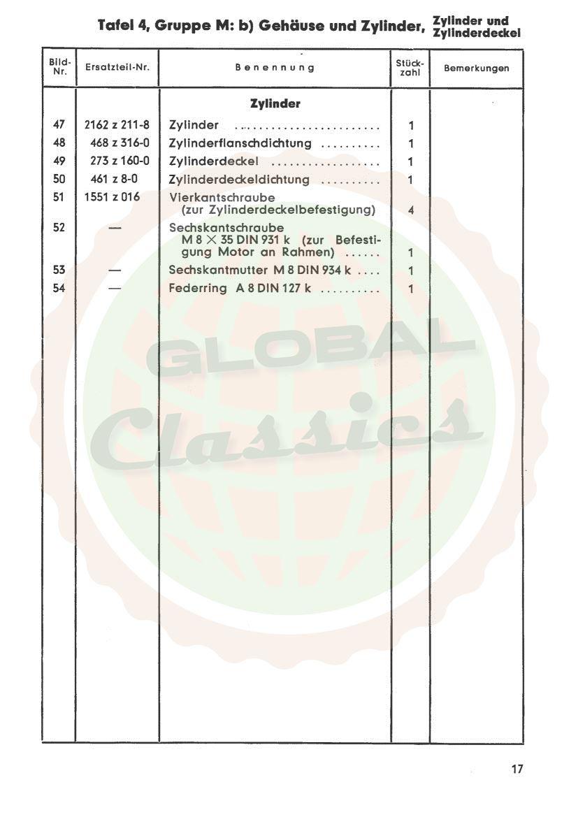 [175s] Onderdelen catalogus 175s