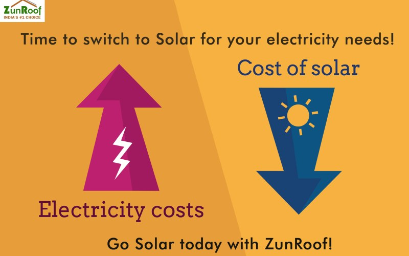 ZunRoof- Energy Efficient Solution!